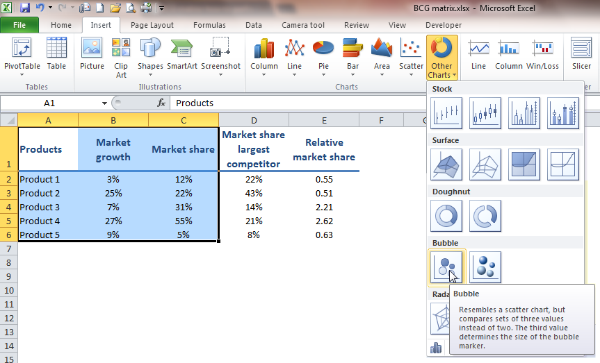 How To Create A Bcg Matrix In Excel User Friendly